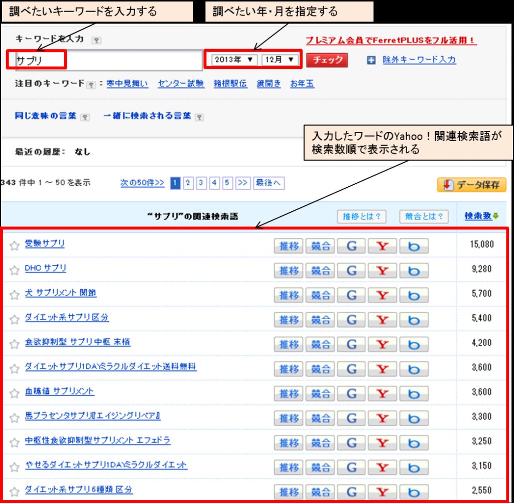 Ferret:Yahoo!関連語