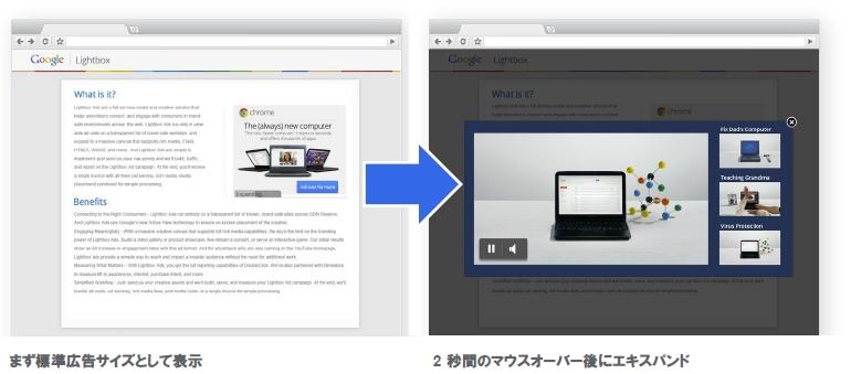 エンゲージメント広告 イメージ