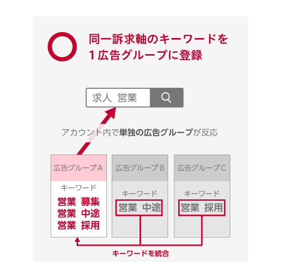 account_structure__01__corrected