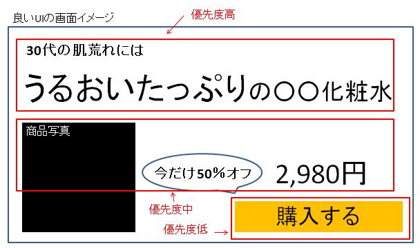 UI視線の流れのイメージ