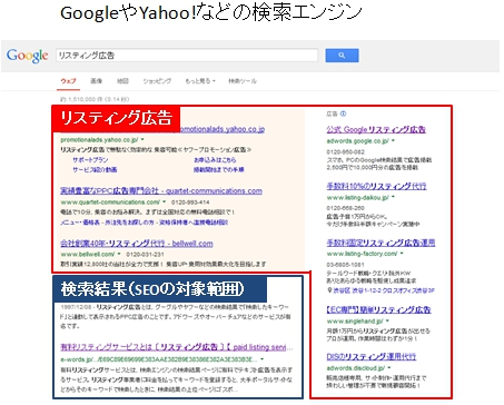 検索エンジンイメージ