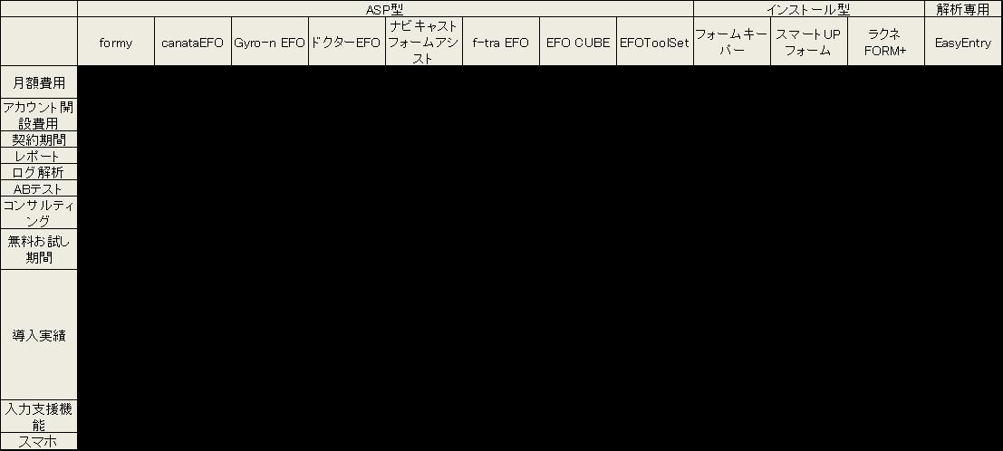 EFOツールの比較