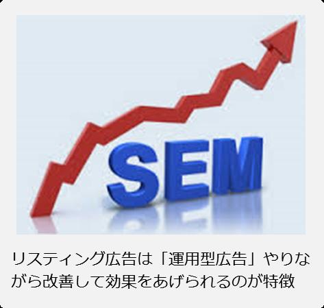 SEMの効果の上昇