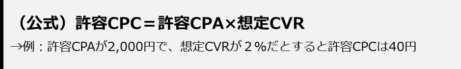 許容CPCの公式
