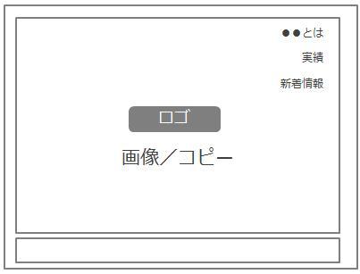 サイト構成失敗例