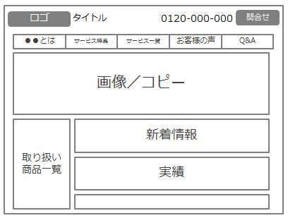 サイト構成成功例