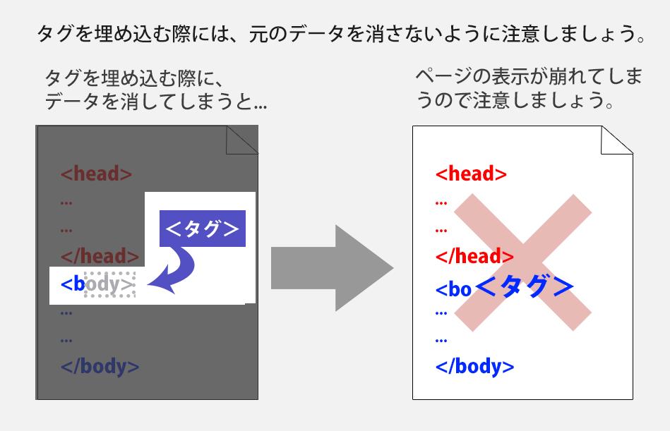 7-htmlソースに注意する
