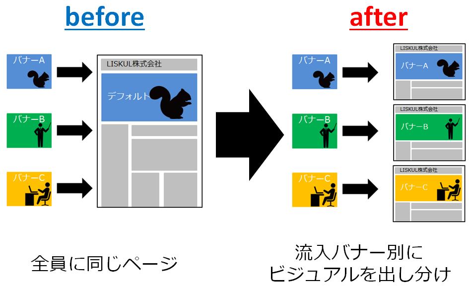 12-バナー広告のデザインに合わせてトップページを変更