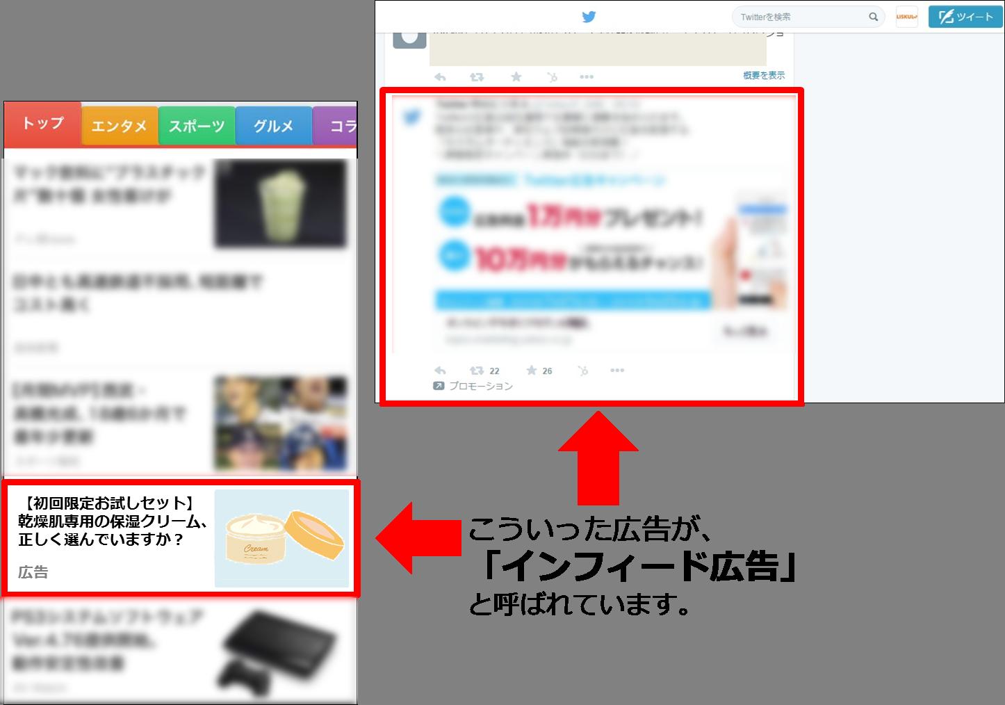 1-インフィード広告とは