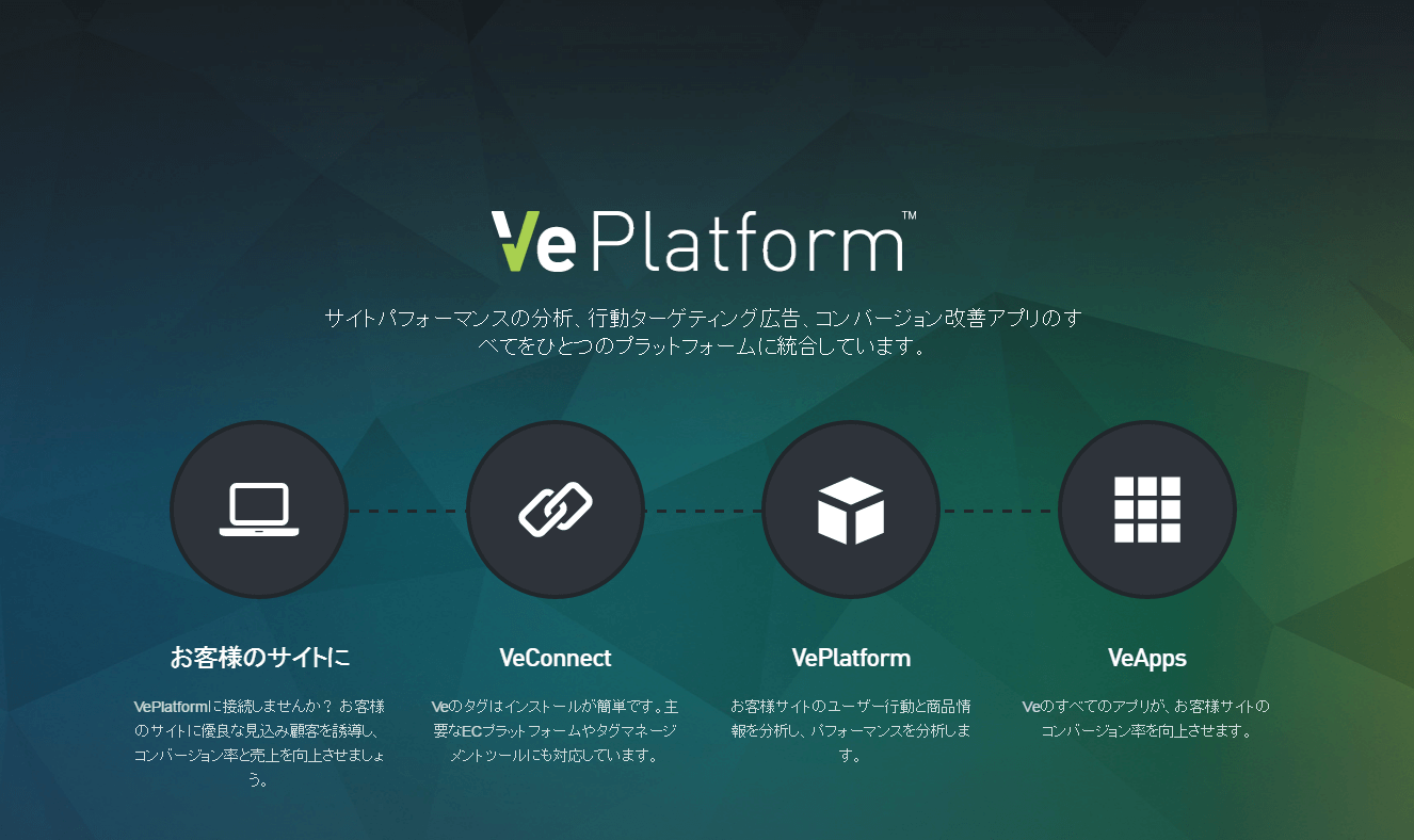 VePlatform