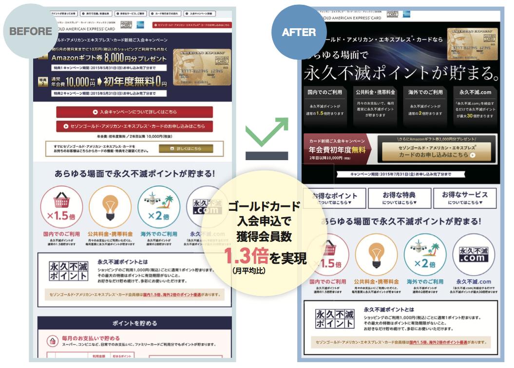 Webサイト改善