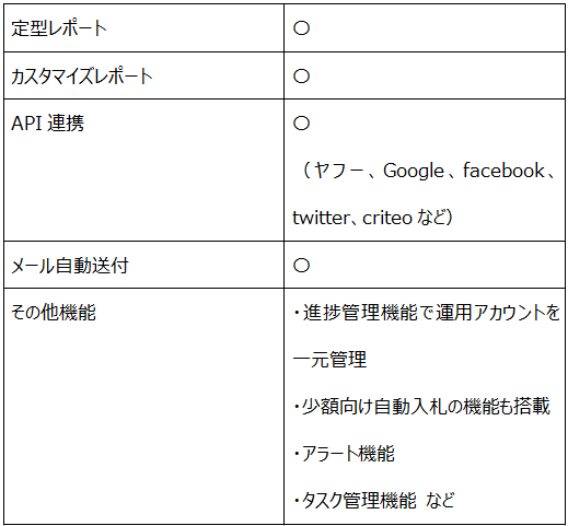 ATOM表