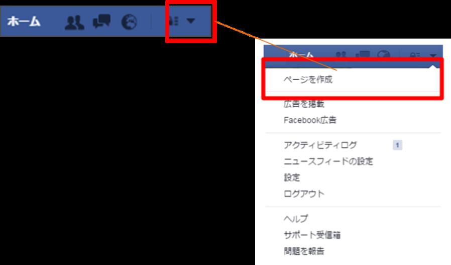 facebookページ活用法4