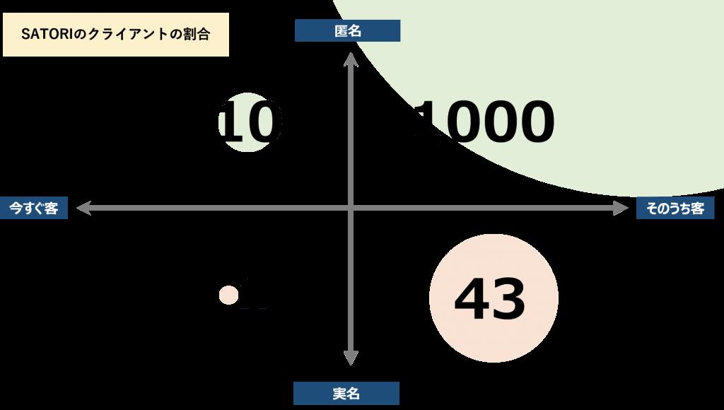 %ef%bc%94