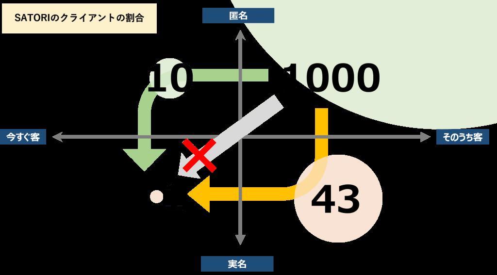 %ef%bc%96