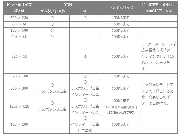 YDNバナー4