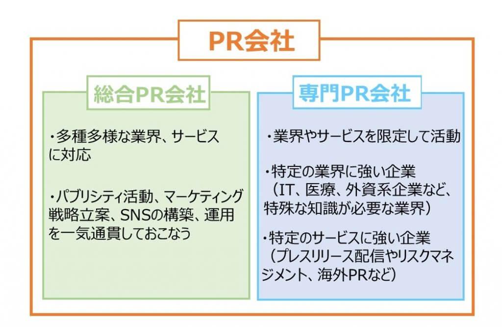 PR会社1