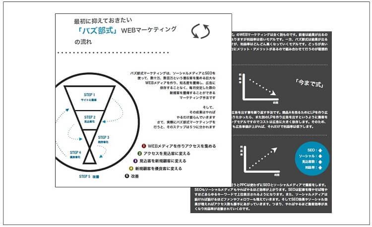 コンテンツマーケティング導入支援サービス3