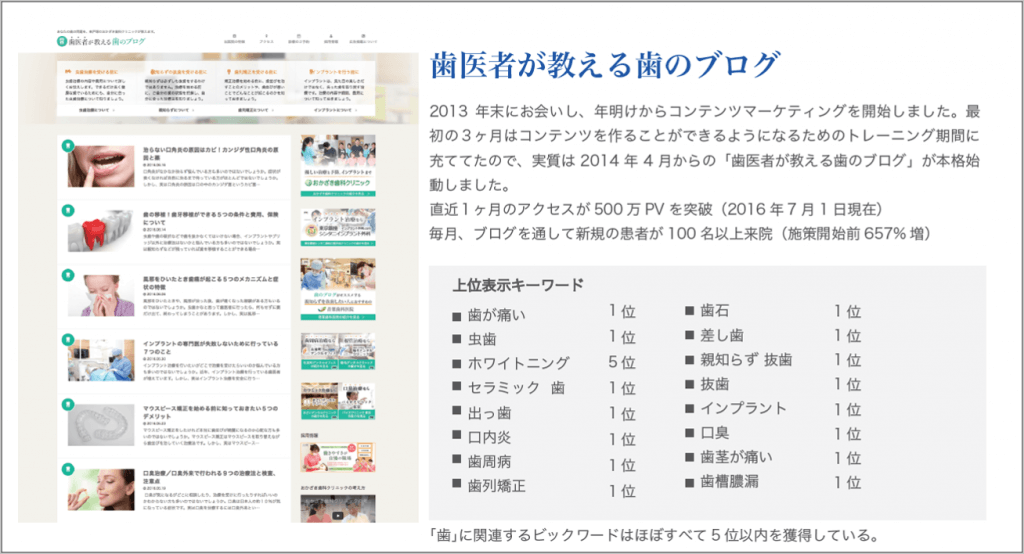 コンテンツマーケティング導入支援サービス2