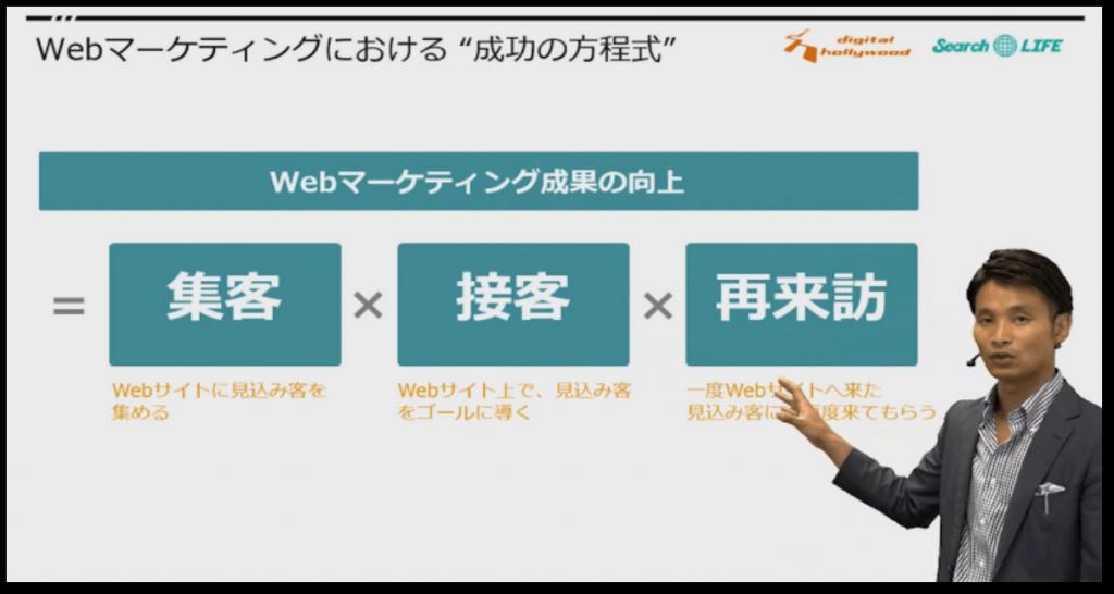 Webマーケティング基礎4