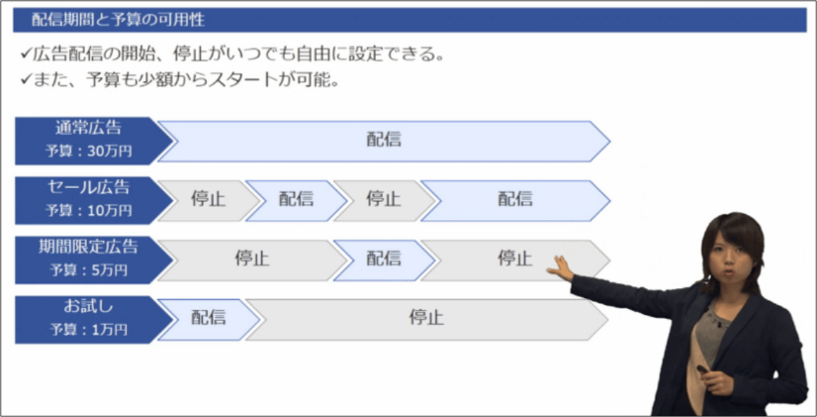 Facebook広告_メリット8