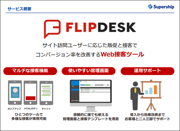 Flipdesk4