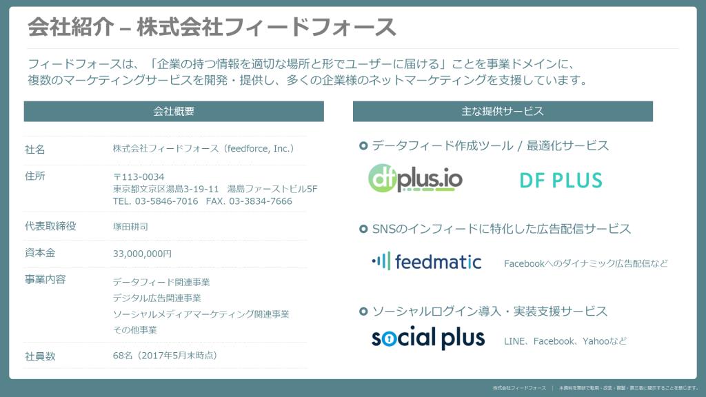 dfplus2