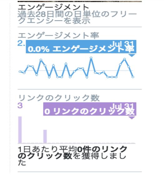 Twitter 解析10