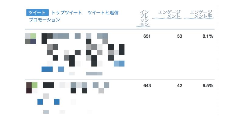 Twitter 解析9