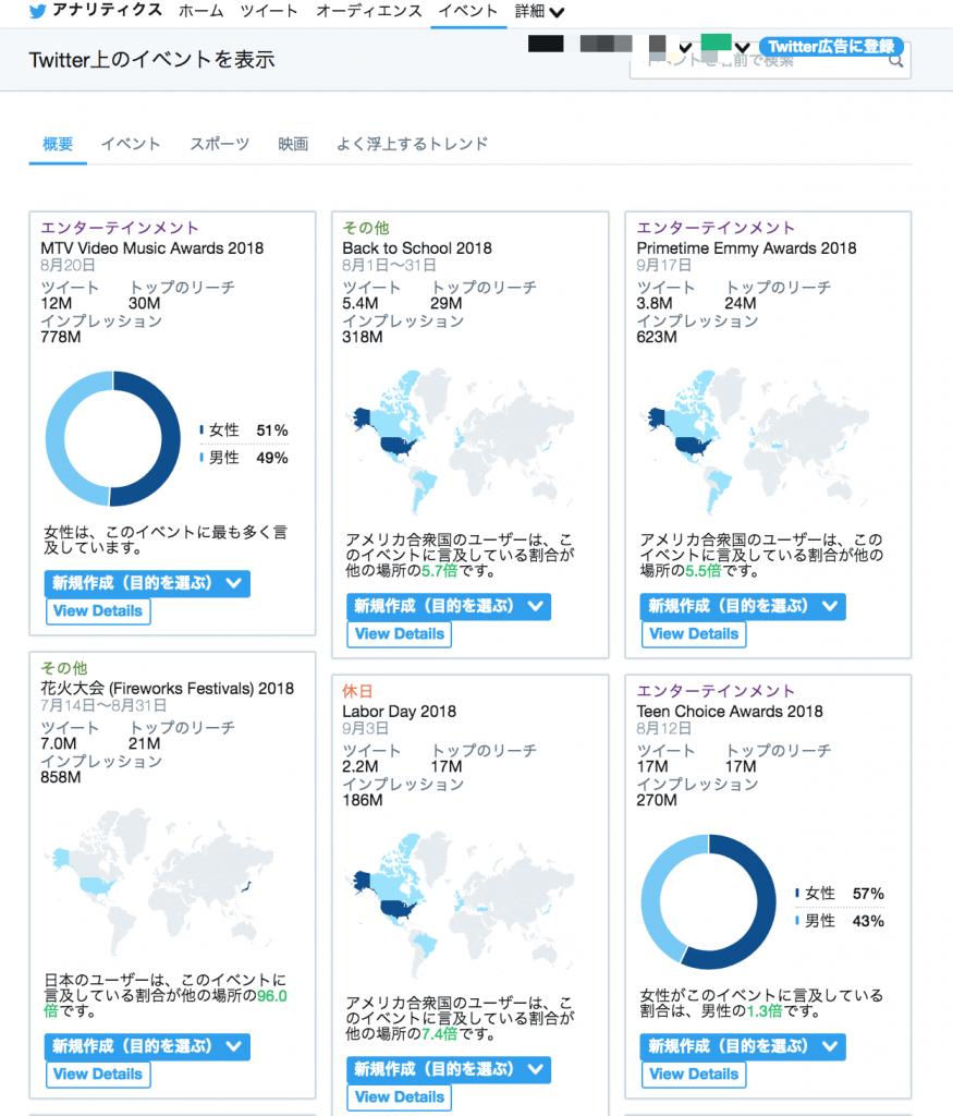 Twitter 解析16