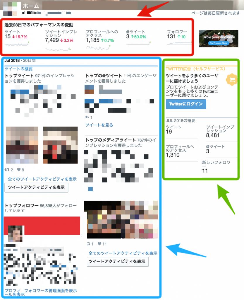 Twitter解析3