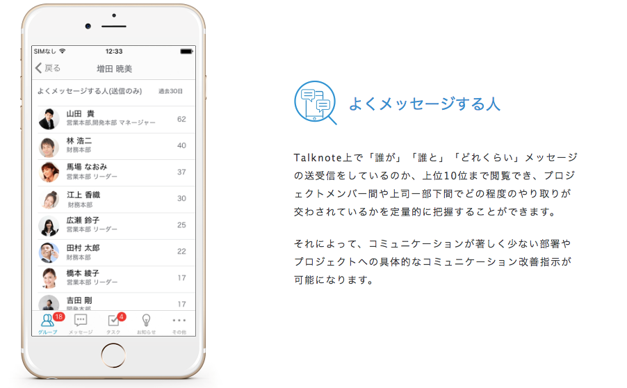 コミュニケーションボリューム画像