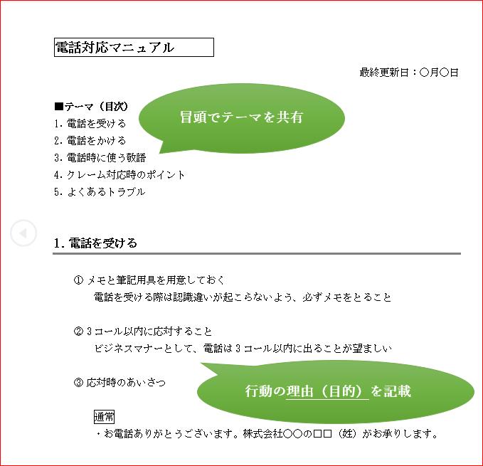 マニュアル例1