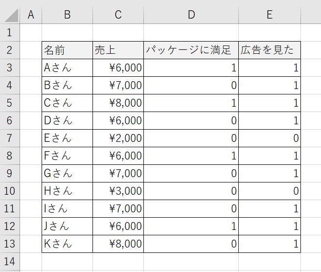データアナリティクス_2