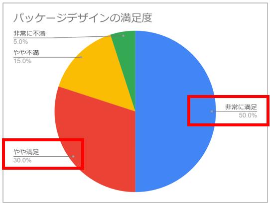 定量調査_4