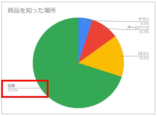 定量調査_5
