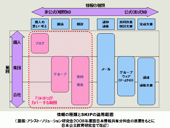 社内SNS-01