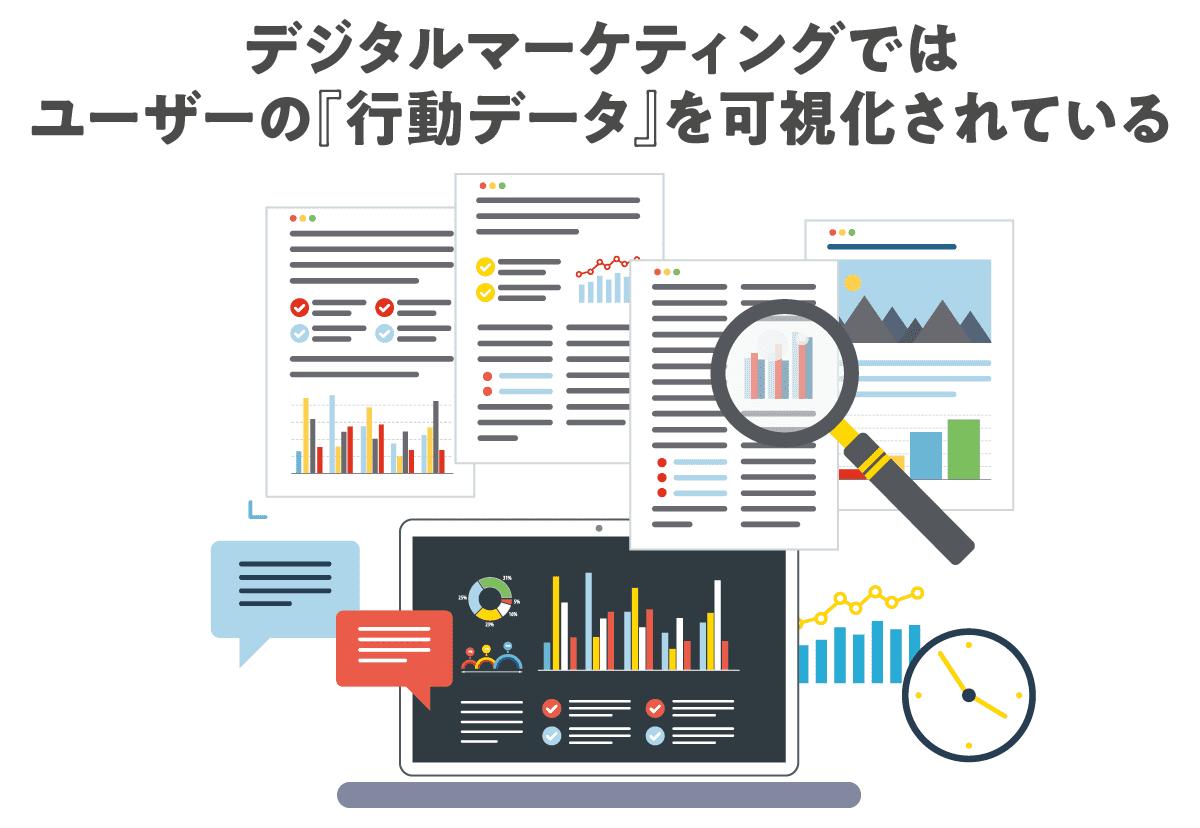 デジタルマーケティングではユーザーの行動データを可視化されている