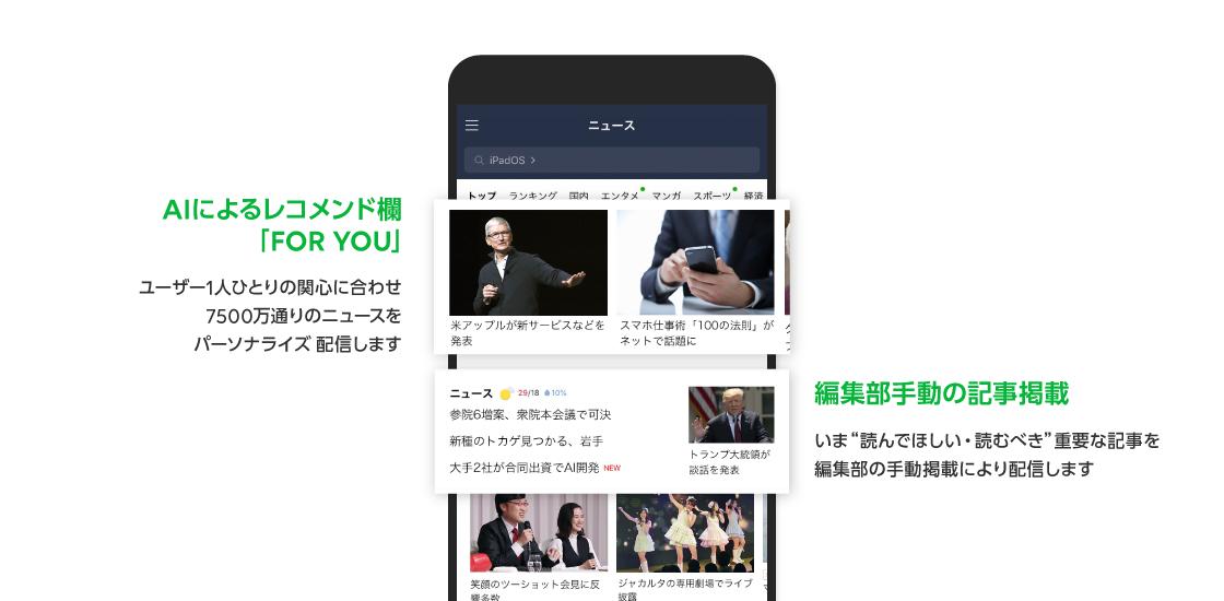 LINE NEWSサービスの画面