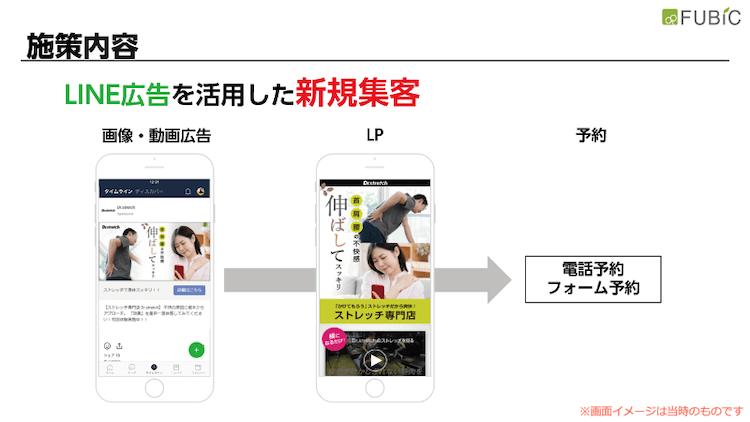 LINE 動画 広告 04|LISKUL