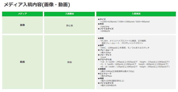LINE 動画 広告 09|LISKUL