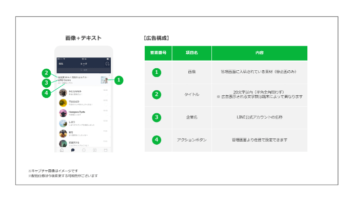 LNE 広告 運用 02 LISKUL