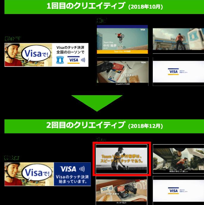 LNE 広告 運用 12 LISKUL