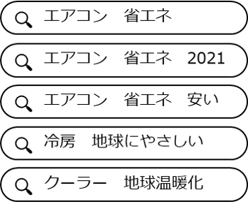 部分一致の例