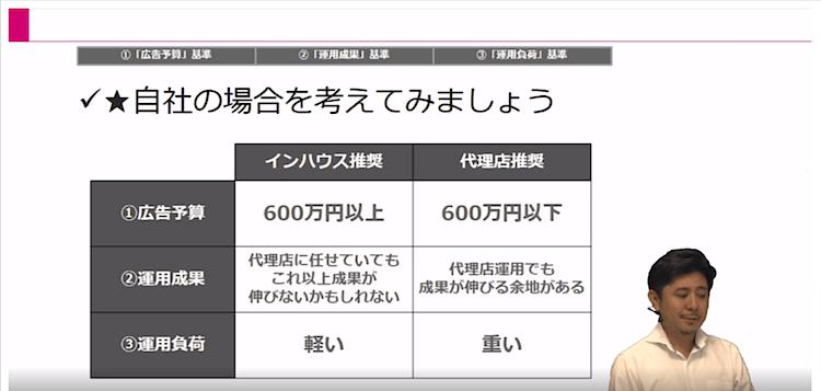 Webマーケティング実行体制05|LISKUL