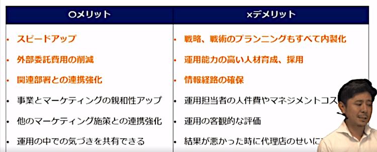 Webマーケティング実行体制08|LISKUL