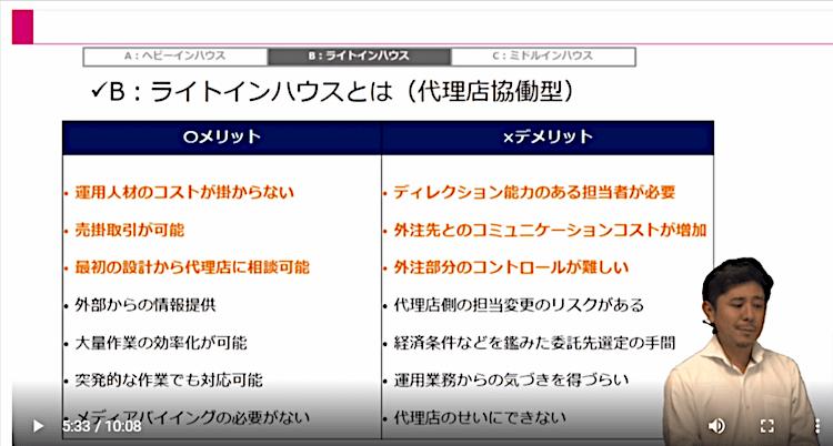 Webマーケティング実行体制10|LISKUL